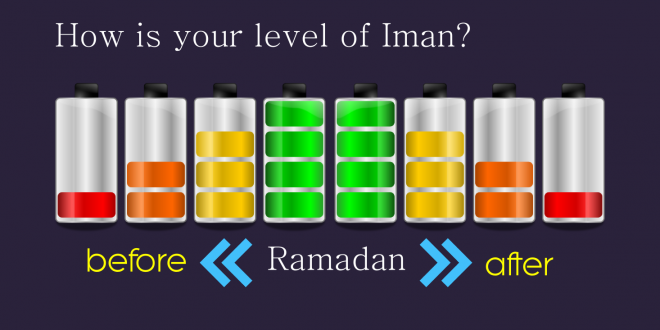 How to maintain the Imaan high throughout the year